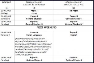 UPSC Preparation Time Table.
